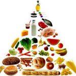 Una dieta sana contrbuye a dientes fuertes y sanos