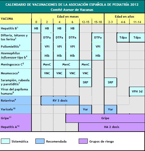 Calendario De Vacunas Infantil.Calendario De Vacunas Infantiles Cuidado Infantil