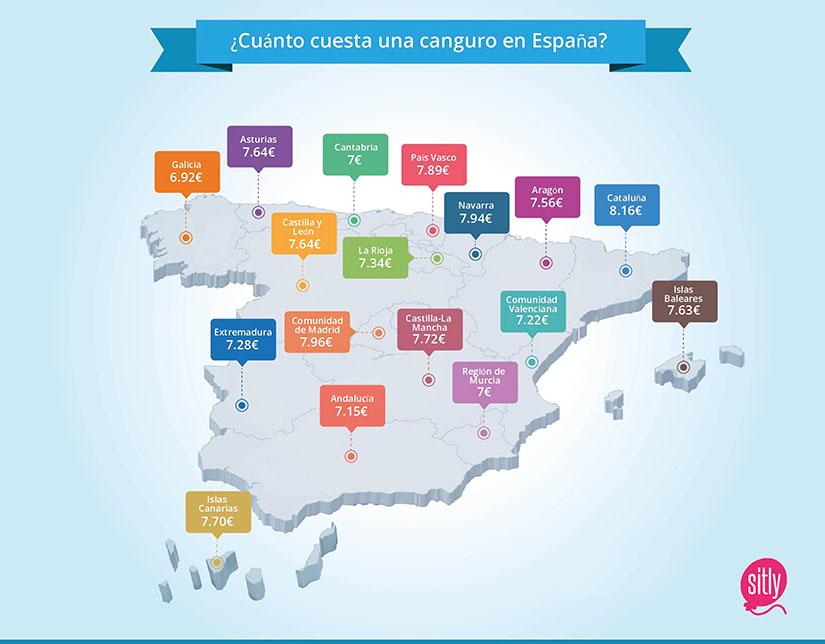 Tarifas de las canguros en España